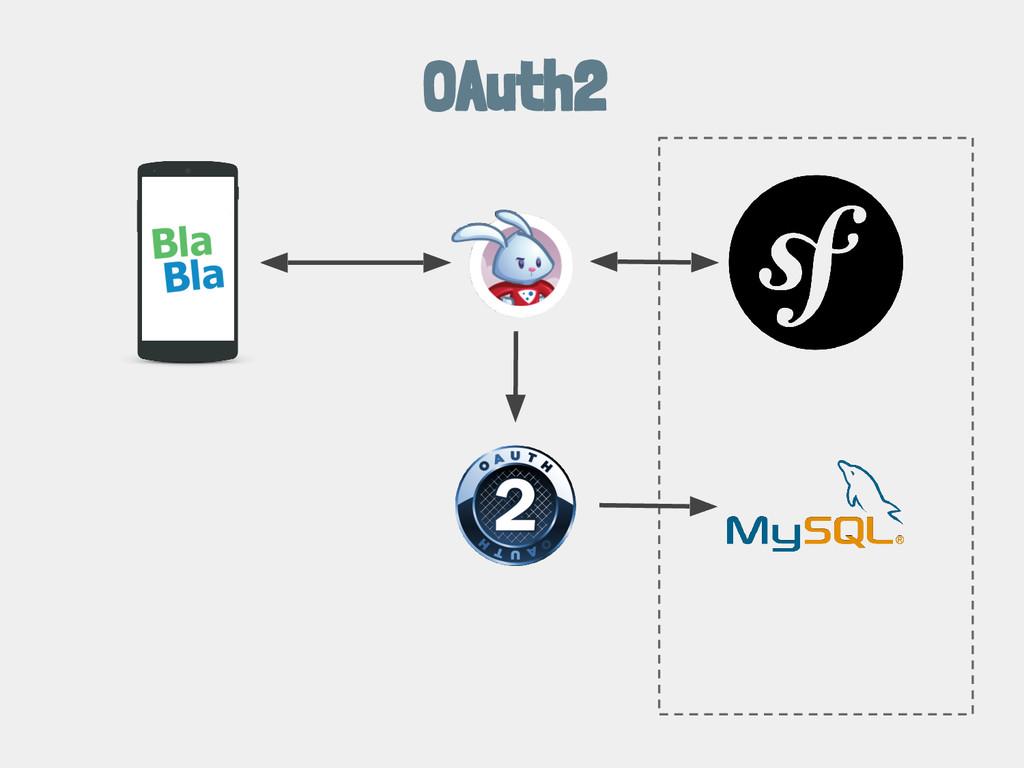 OAuth2
