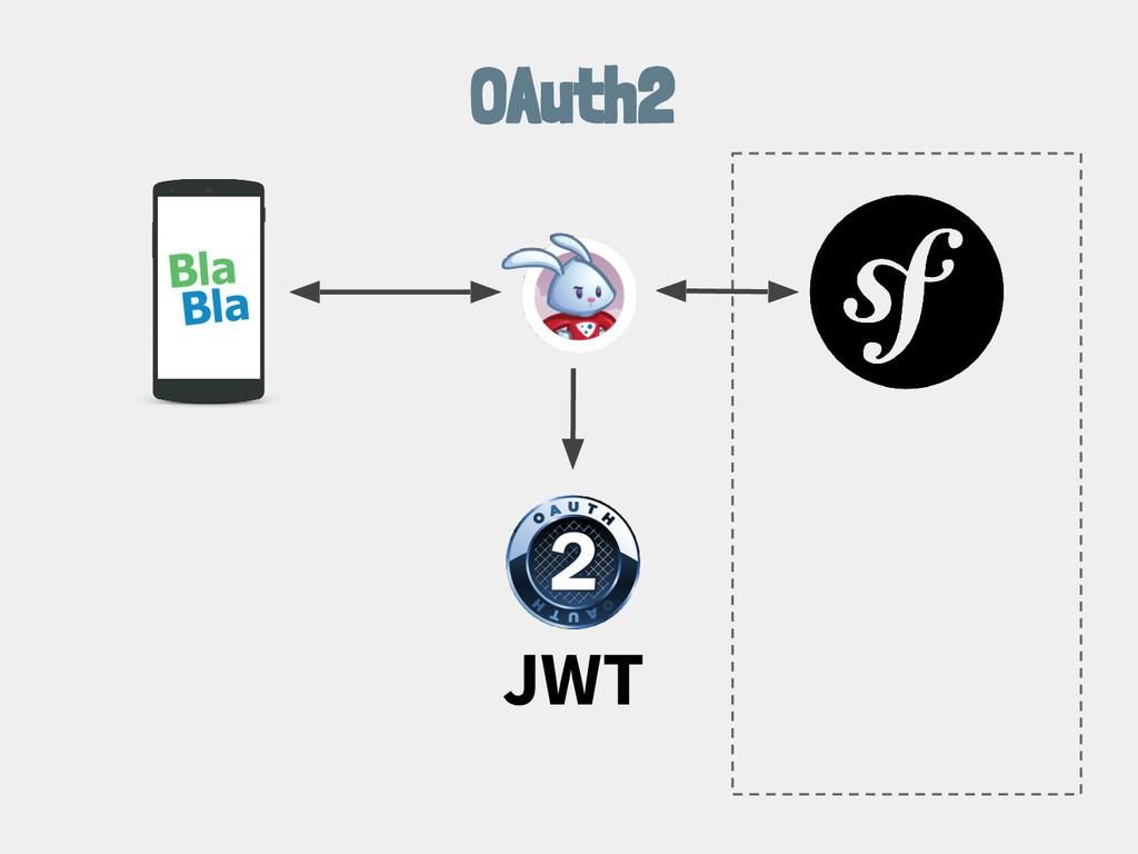 OAuth2 JWT