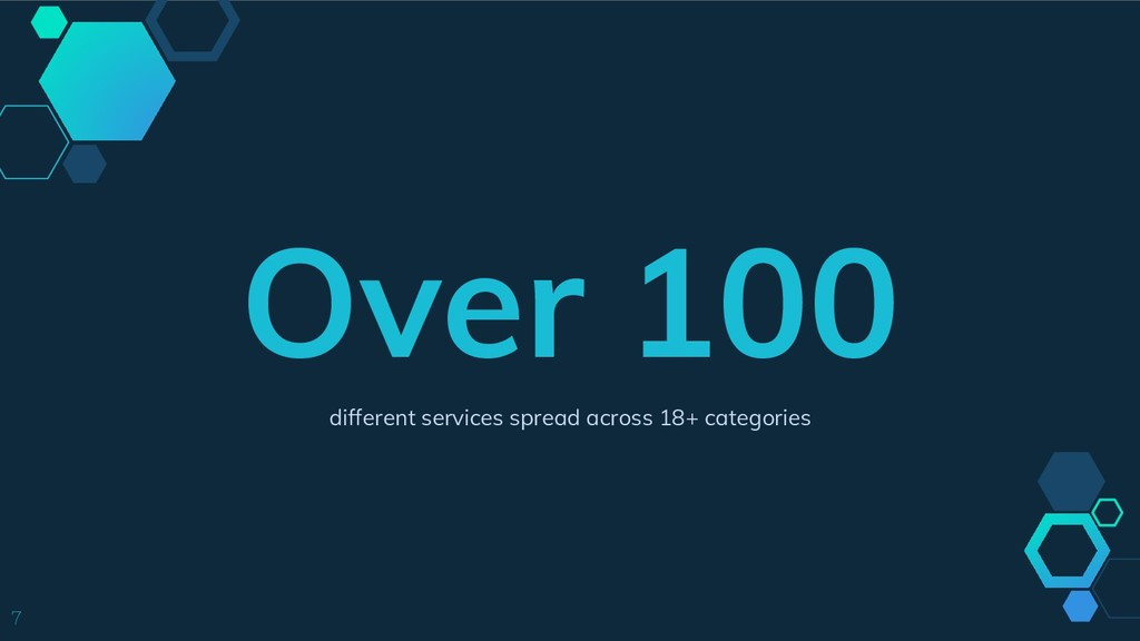 Over 100 different services spread across 18+ c...