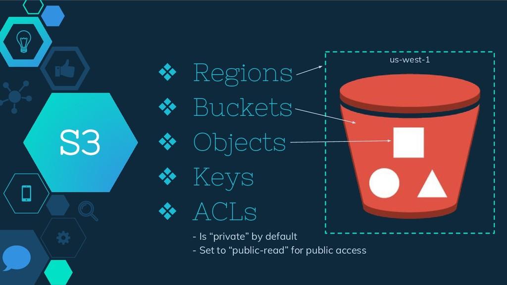 ❖ Regions ❖ Buckets ❖ Objects ❖ Keys ❖ ACLs S3 ...