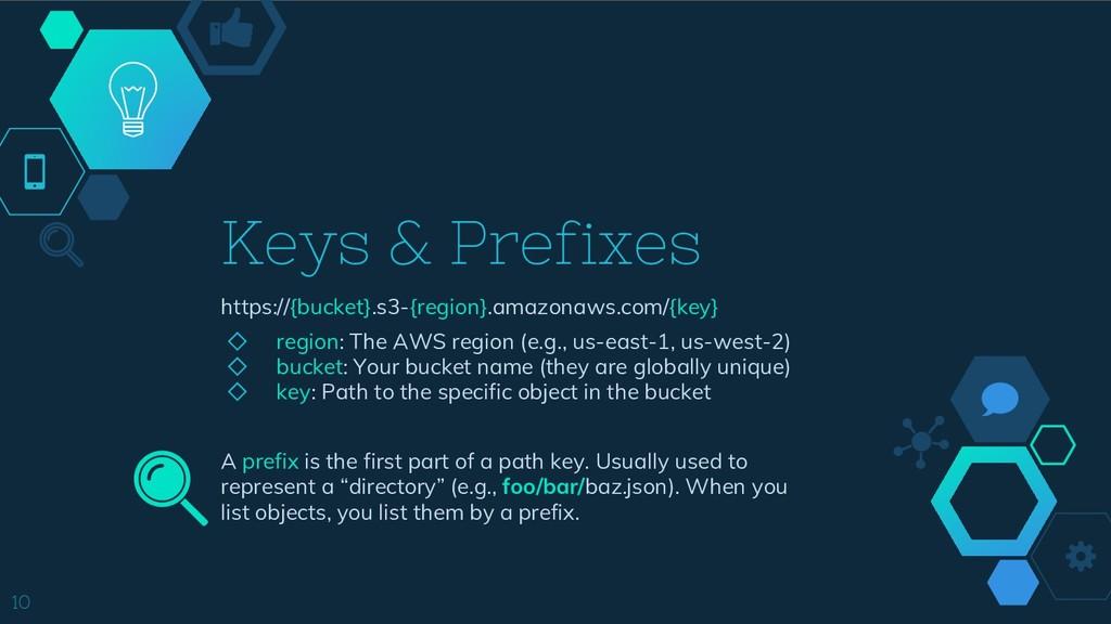 Keys & Prefixes https://{bucket}.s3-{region}.am...