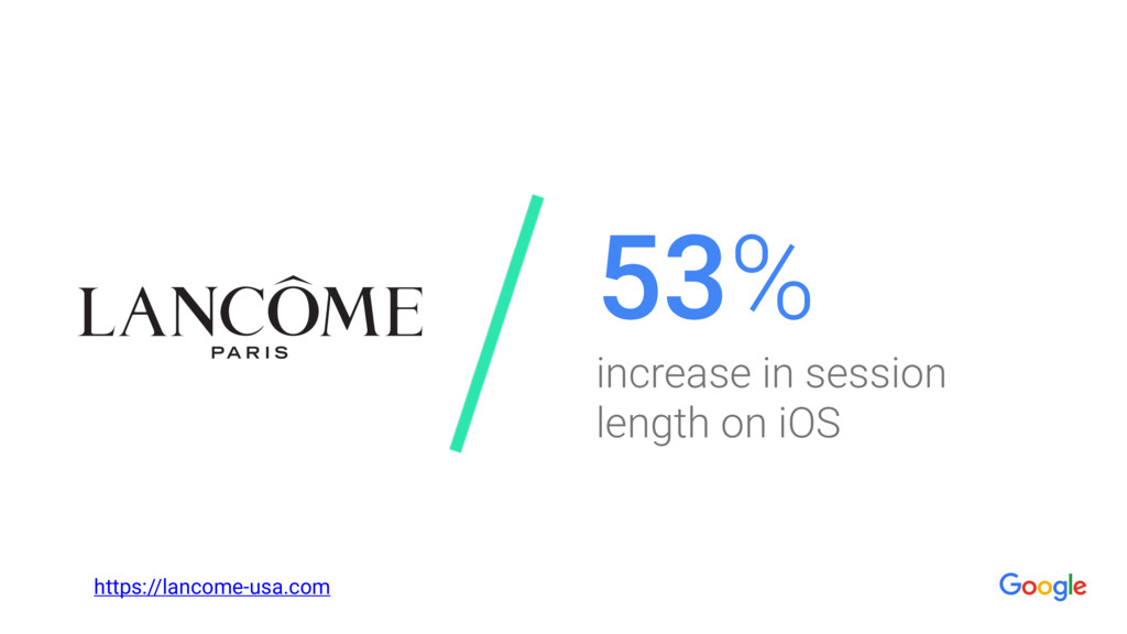 53% increase in session length on iOS https://l...