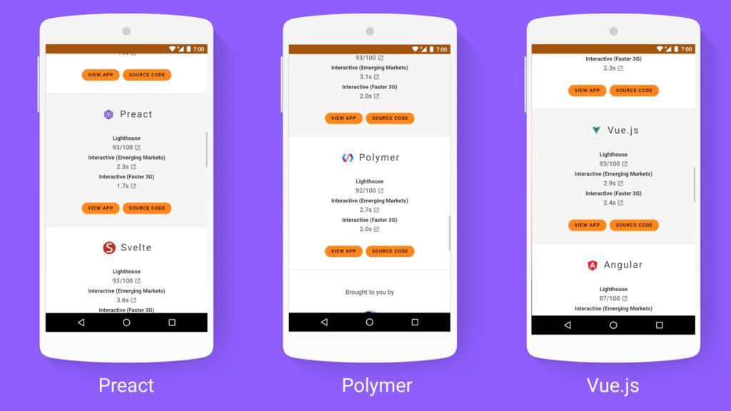 Preact Polymer Vue.js