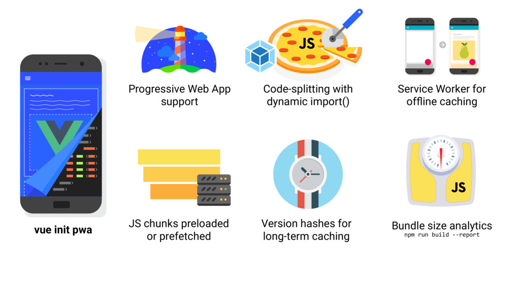 Progressive Web App support Code-splitting with...