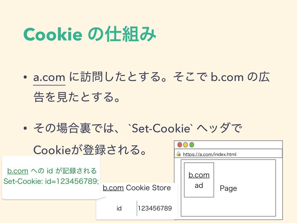 • a.com ʹ๚ͨ͠ͱ͢Δɻͦ͜Ͱ b.com ͷ ࠂΛݟͨͱ͢Δɻ • ͦͷ߹ཪͰ...