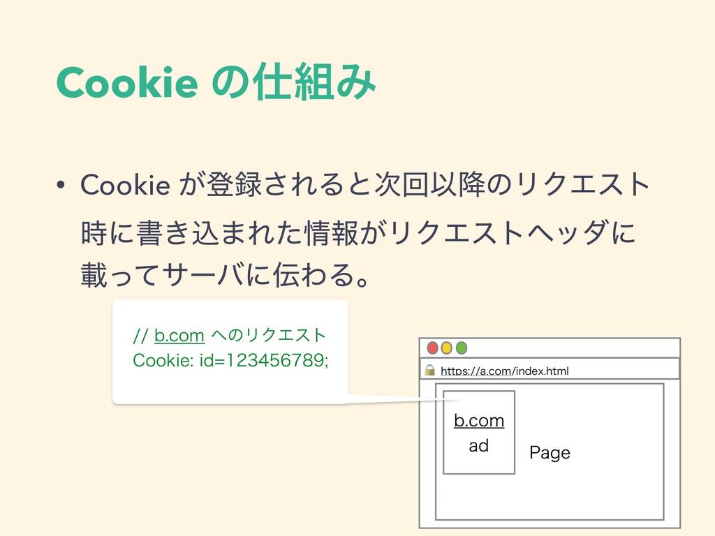 • Cookie ͕ొ͞ΕΔͱճҎ߱ͷϦΫΤετ ʹॻ͖ࠐ·Εͨใ͕ϦΫΤετϔομʹ...