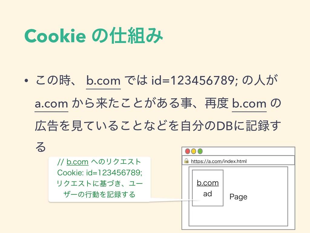 • ͜ͷɺ b.com Ͱ id=123456789; ͷਓ͕ a.com ͔Βདྷͨ͜ͱ͕...