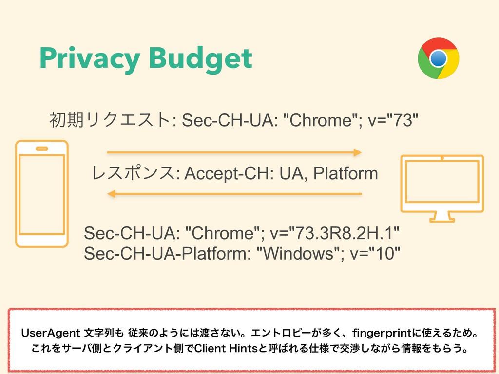 """Privacy Budget ॳظϦΫΤετ: Sec-CH-UA: """"Chrome""""; v=..."""