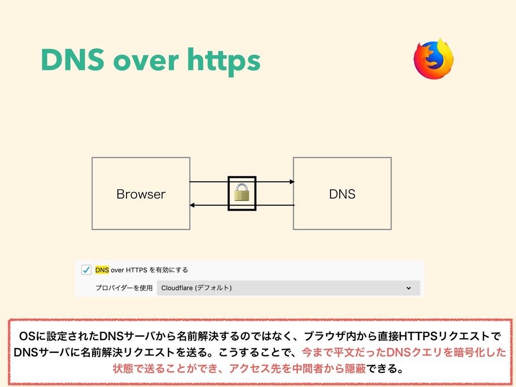 DNS over https 04ʹઃఆ͞Εͨ%/4αʔό͔Β໊લղܾ͢ΔͷͰͳ͘ɺϒϥβ...