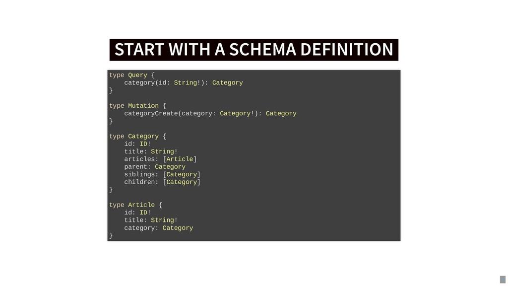 START WITH A SCHEMA DEFINITION START WITH A SCH...