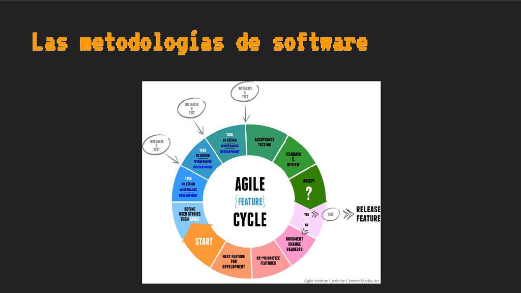 Las metodologías de software