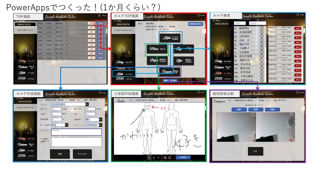 PowerAppsでつくった!(1か月くらい?) カルテTOP画面 TOP画面 カルテ作成画面...