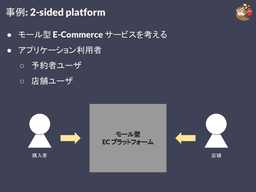 事例: 2-sided platform ● モール型 E-Commerce サービスを考える...