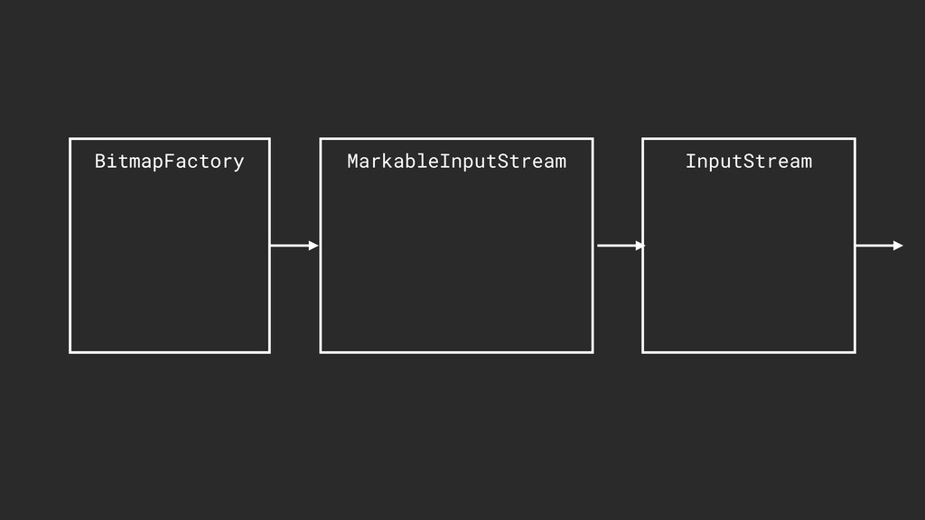 BitmapFactory MarkableInputStream InputStream B...