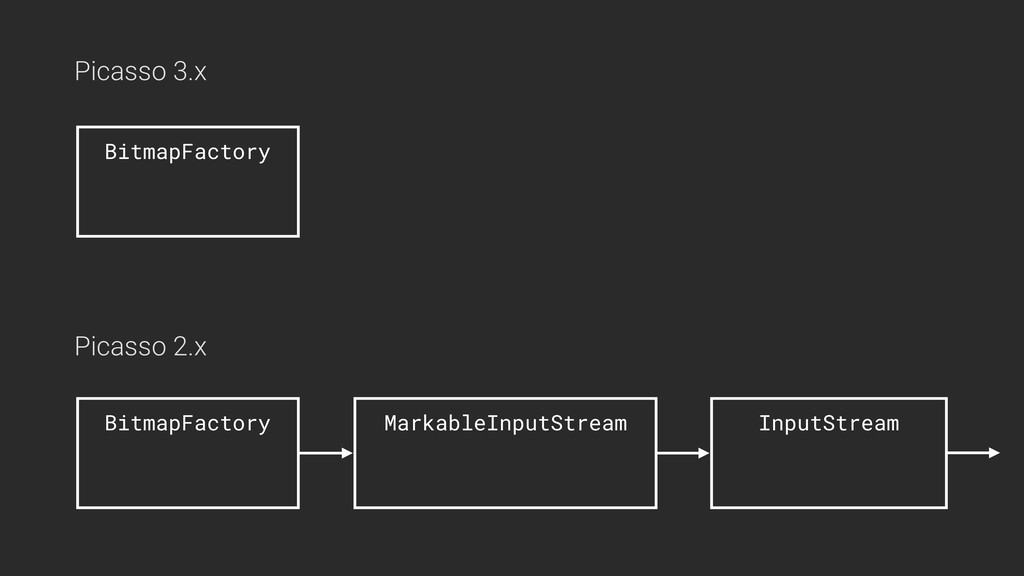 BitmapFactory MarkableInputStream InputStream P...