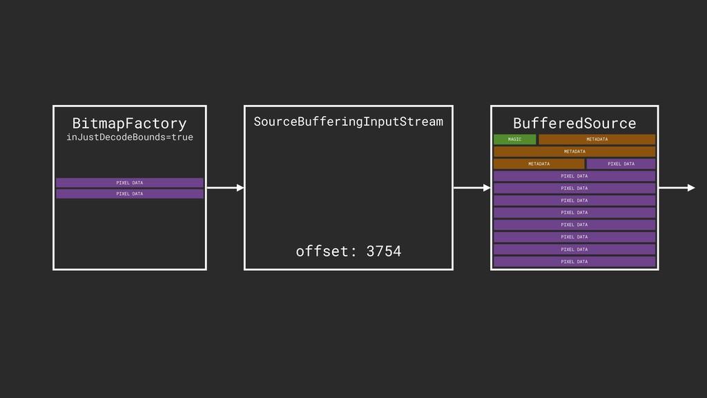 BitmapFactory inJustDecodeBounds=true BufferedS...