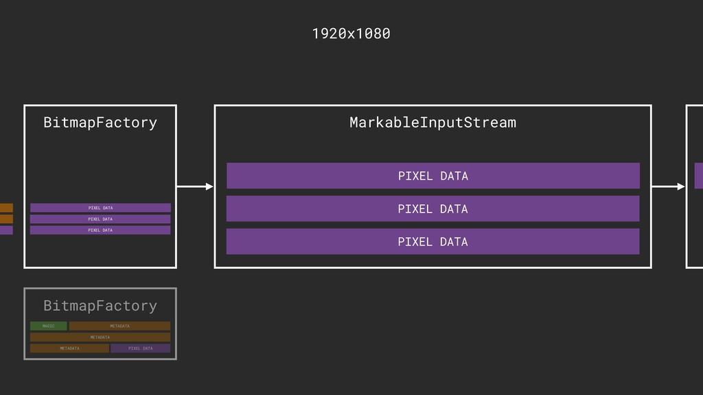 PIXEL DATA PIXEL DATA PIXEL DATA BitmapFactory ...