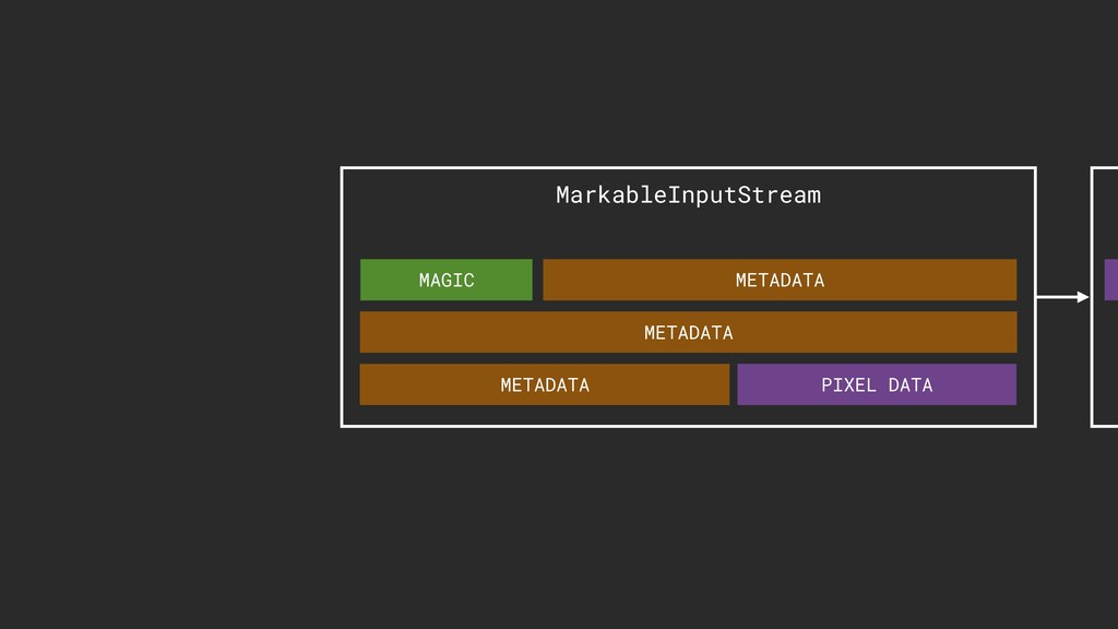 MAGIC METADATA METADATA METADATA PIXEL DATA Mar...