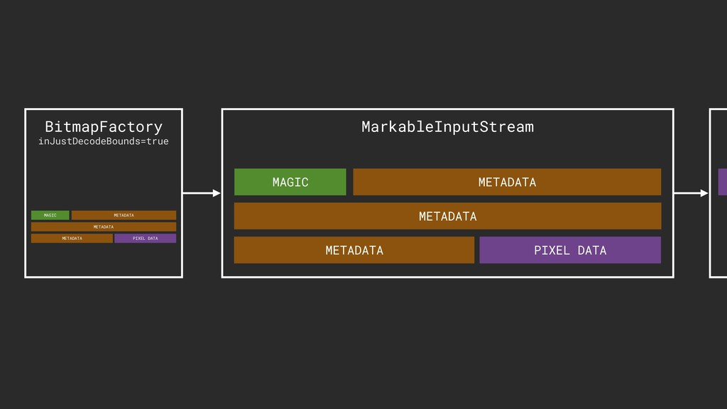 BitmapFactory inJustDecodeBounds=true MAGIC MET...