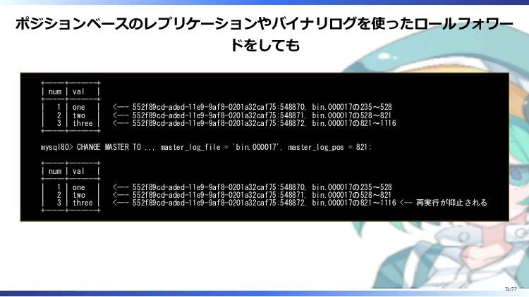 ポジションベースのレプリケーションやバイナリログを使ったロールフォワー ドをしても +----...