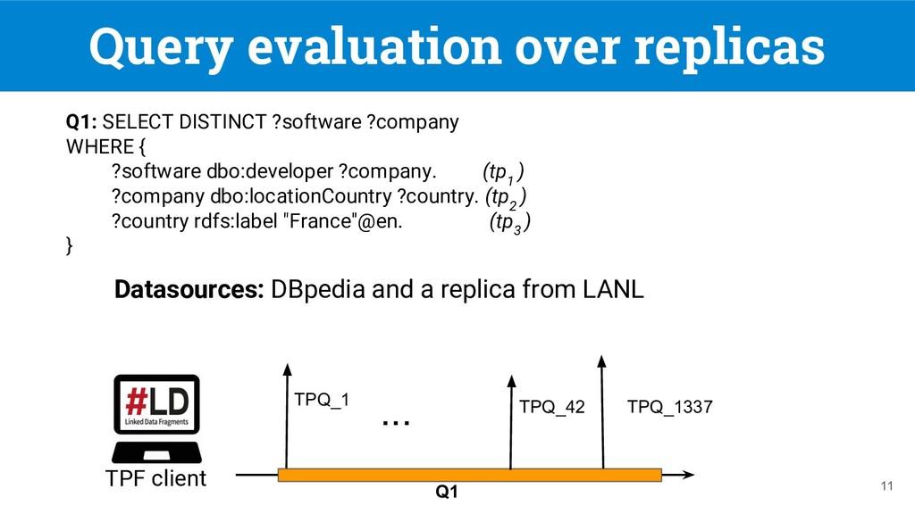 Query evaluation over replicas 11 TPQ_1 Q1 TPQ_...