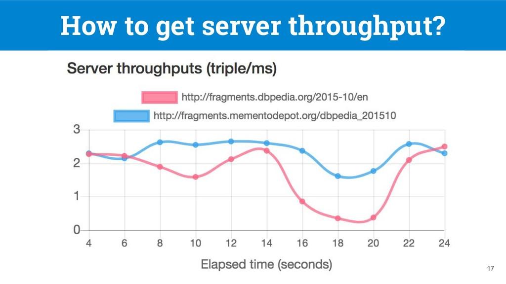 How to get server throughput? 17