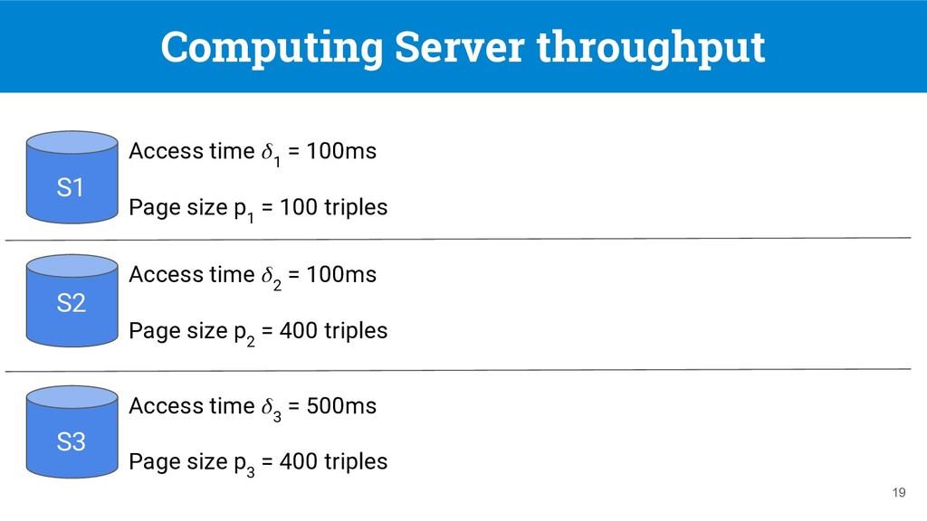 Computing Server throughput 19 Access time 1 = ...
