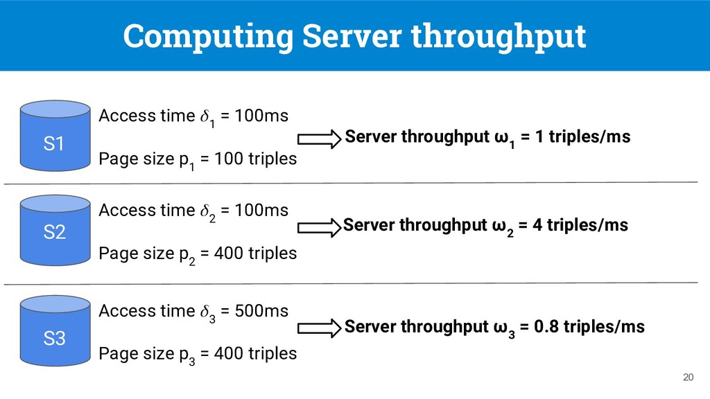 Computing Server throughput 20 Access time 1 = ...