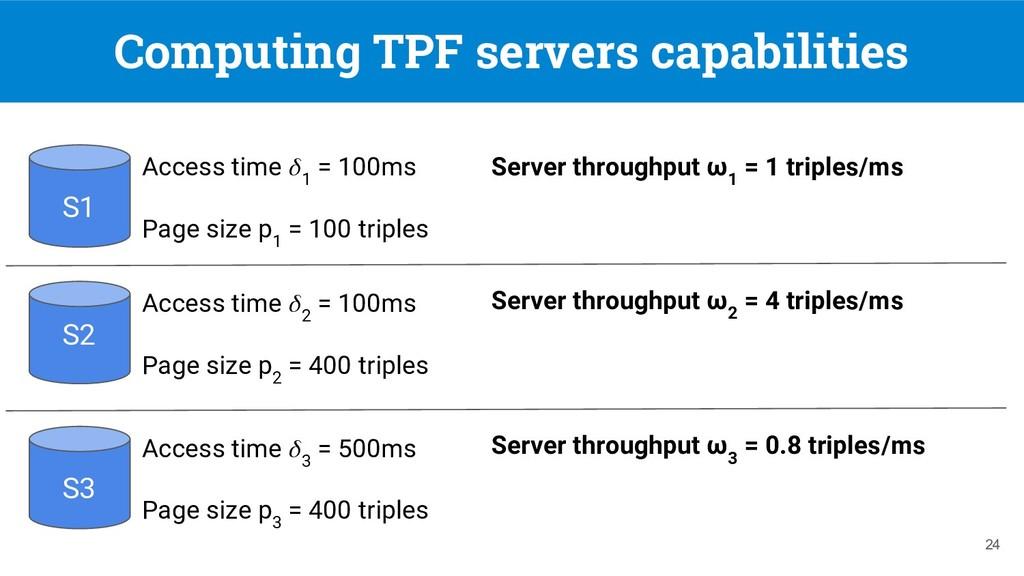 Computing TPF servers capabilities 24 Access ti...