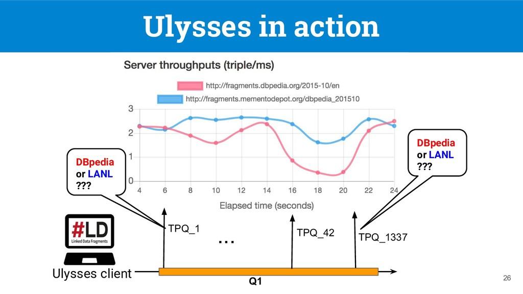 Ulysses in action 26 TPQ_1 Q1 TPQ_42 ... TPQ_13...