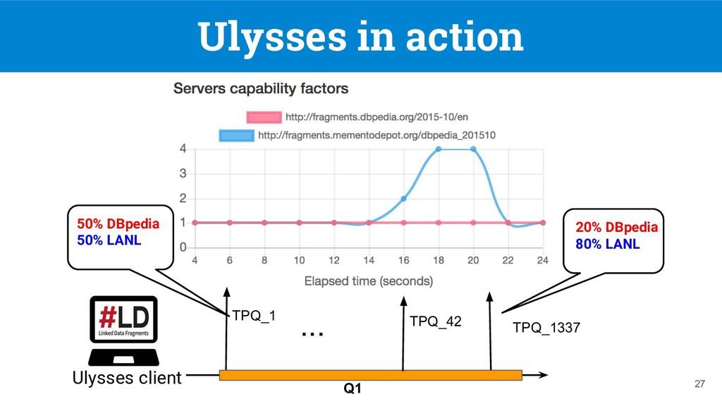 Ulysses in action 27 TPQ_1 Q1 TPQ_42 ... TPQ_13...