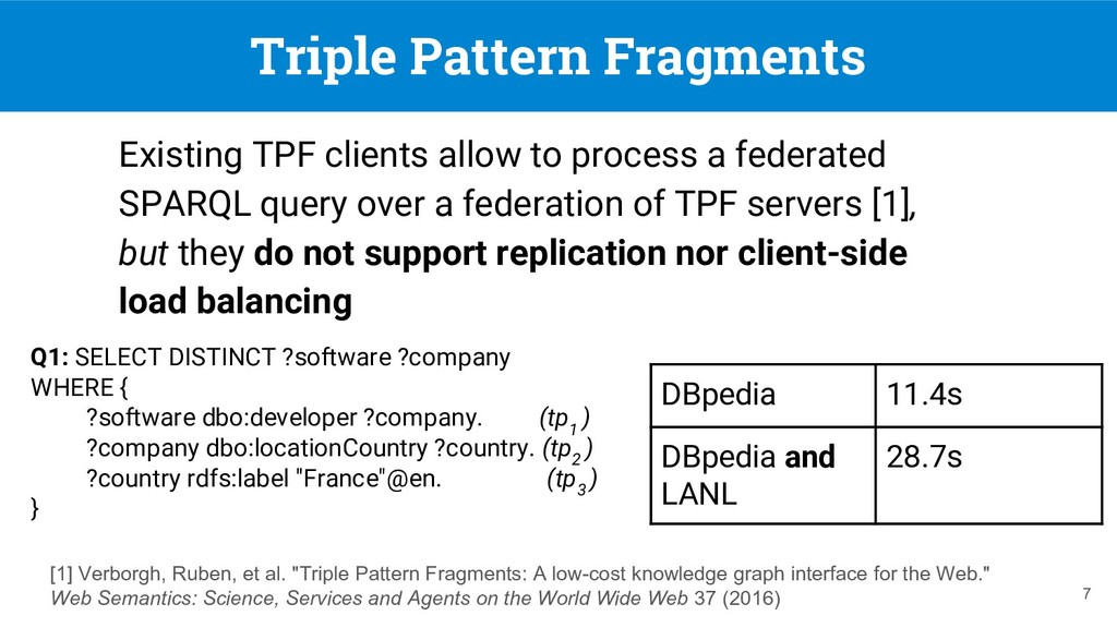 Triple Pattern Fragments Existing TPF clients a...