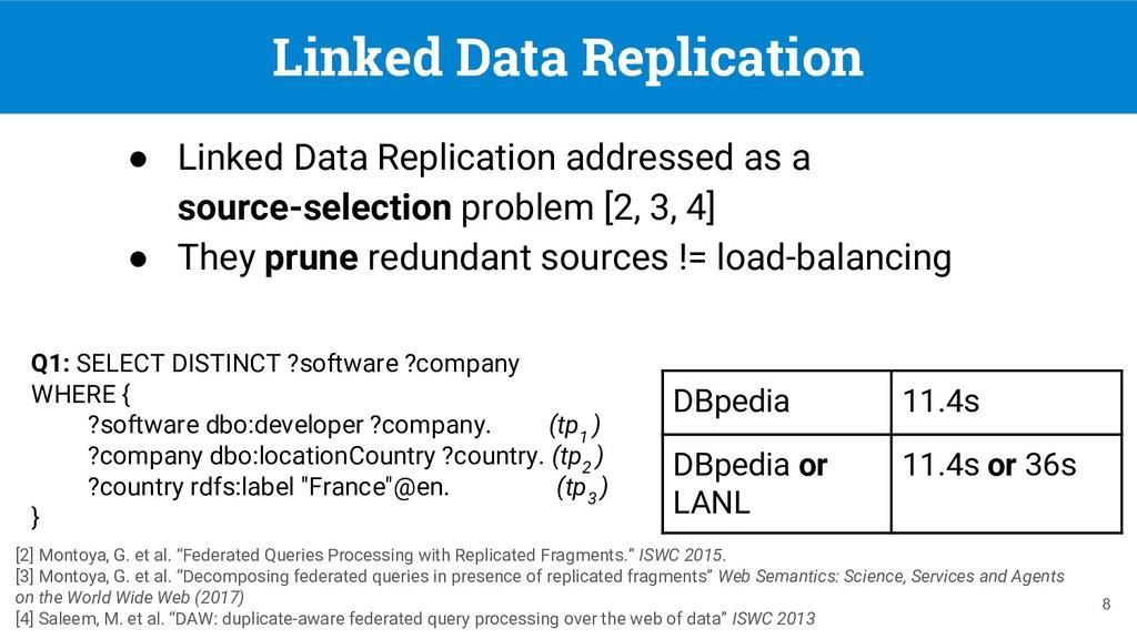 Linked Data Replication ● Linked Data Replicati...