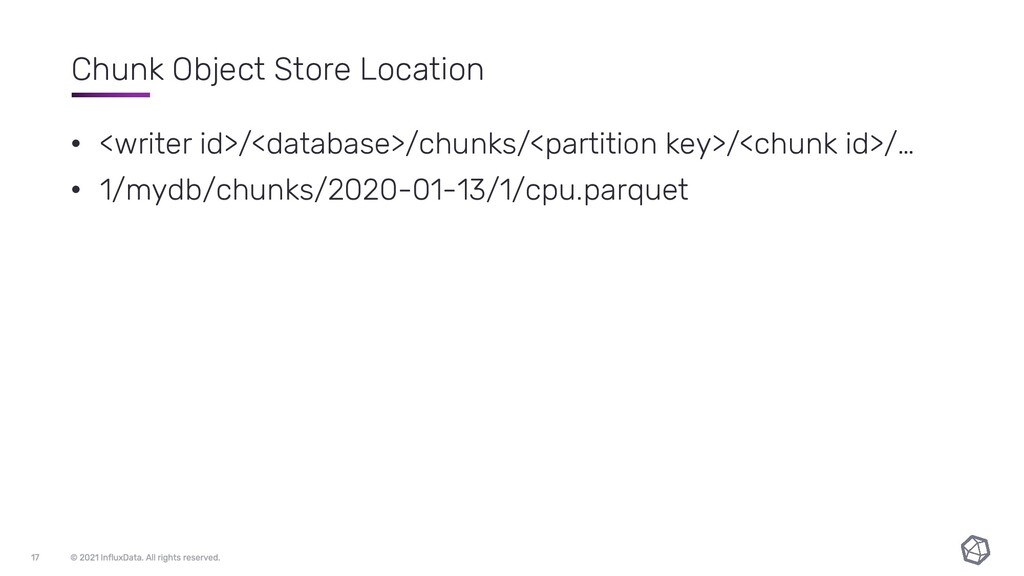 Chunk Object Store Location • <writer id>/<data...