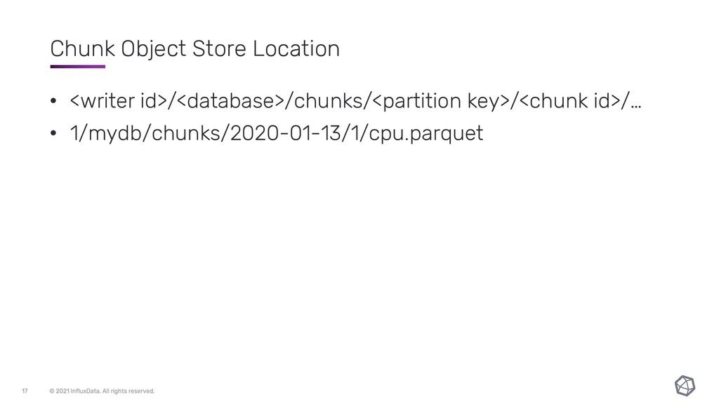 Chunk Object Store Location • <writer id>/<data...