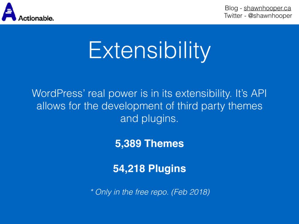 Extensibility Blog - shawnhooper.ca Twitter - ...
