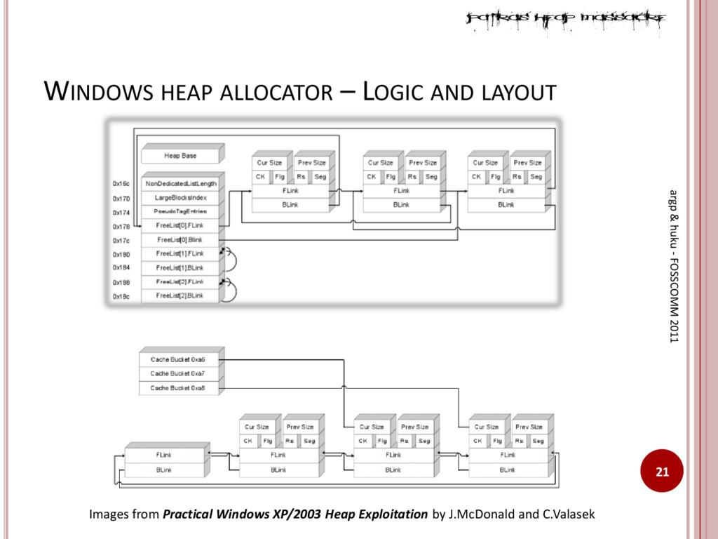 WINDOWS HEAP ALLOCATOR – LOGIC AND LAYOUT 21 ar...