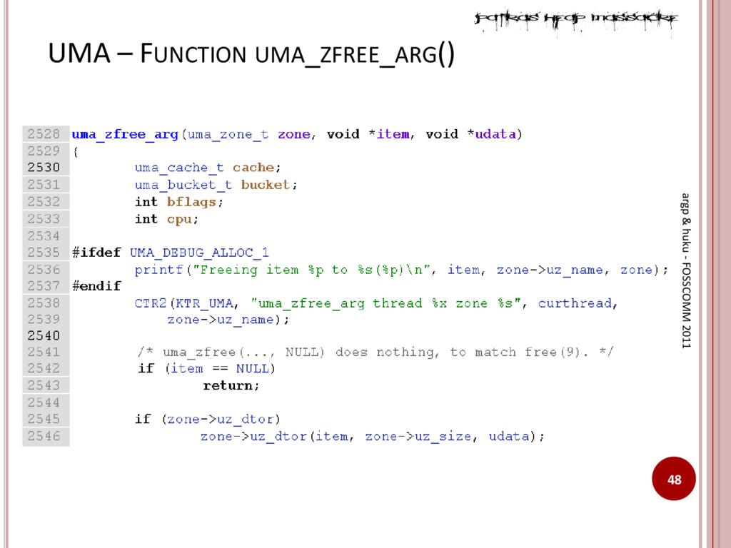 UMA – FUNCTION UMA_ZFREE_ARG() 48 argp & huku -...