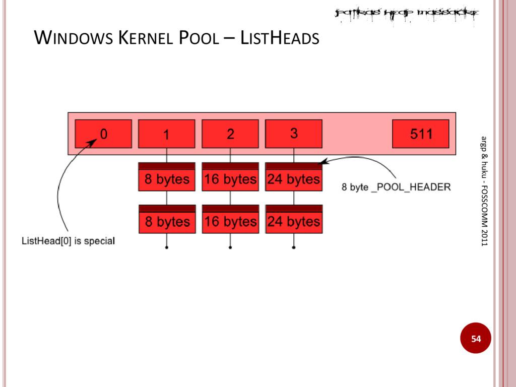 WINDOWS KERNEL POOL – LISTHEADS 54 argp & huku ...