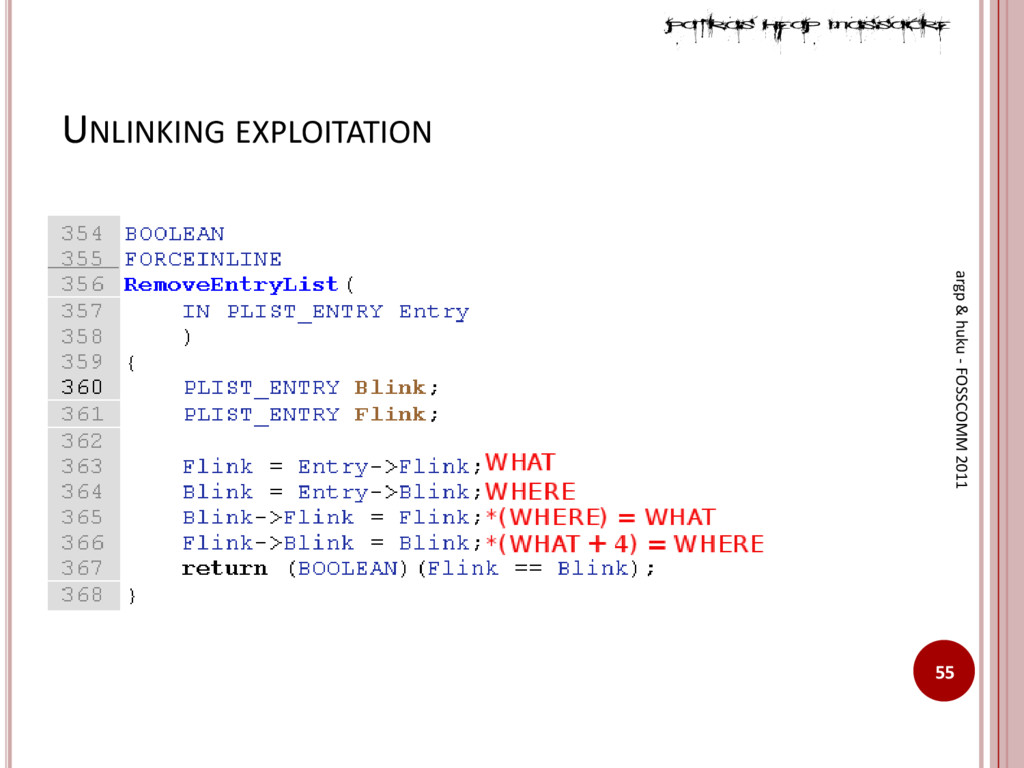 UNLINKING EXPLOITATION 55 argp & huku - FOSSCOM...