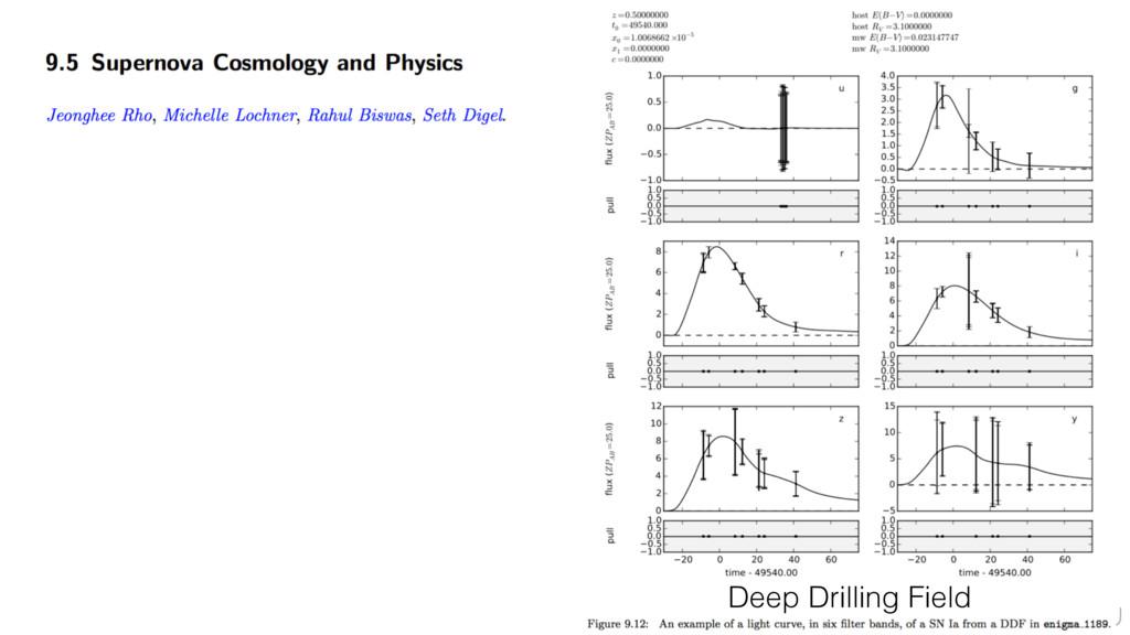federica bianco NYU Deep Drilling Field