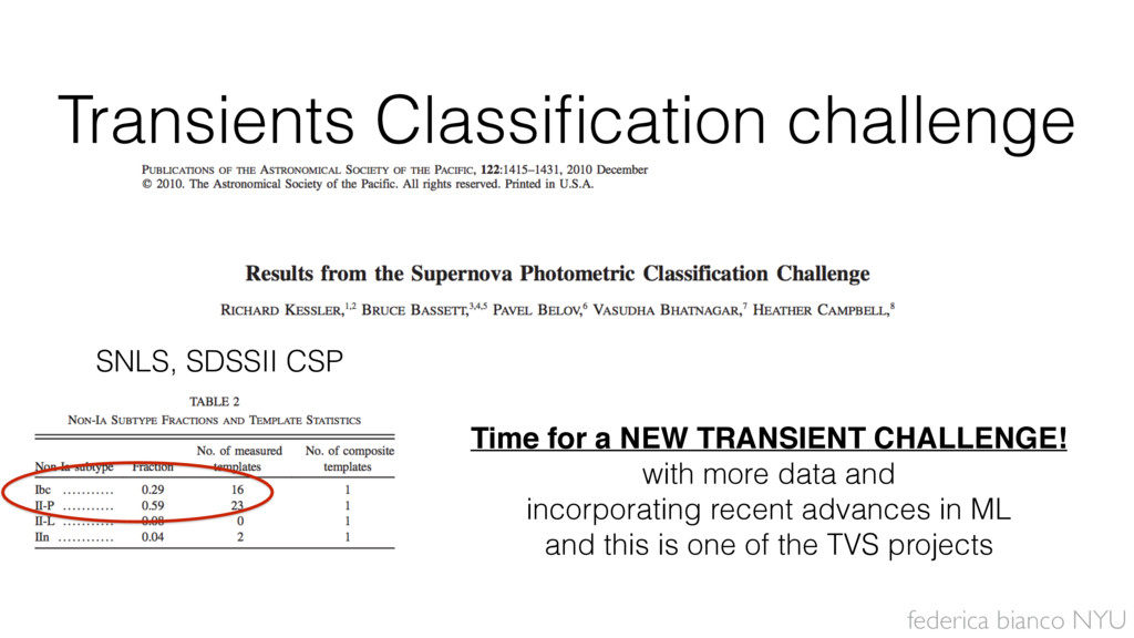 federica bianco NYU Transients Classification ch...