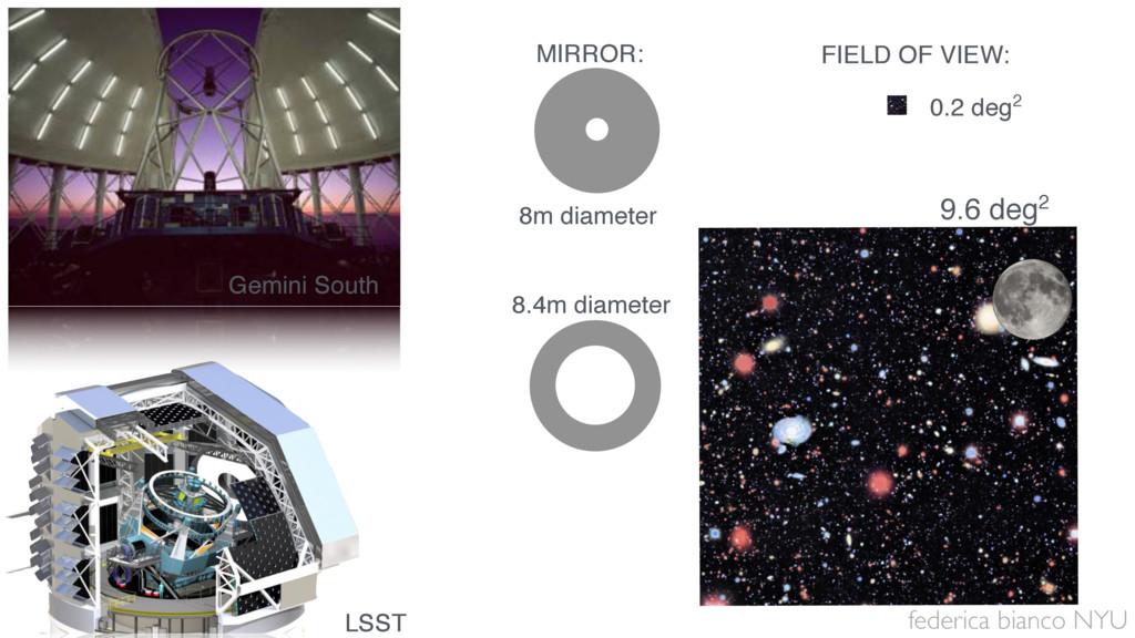federica bianco NYU LSST 8.4m diameter Gemini S...