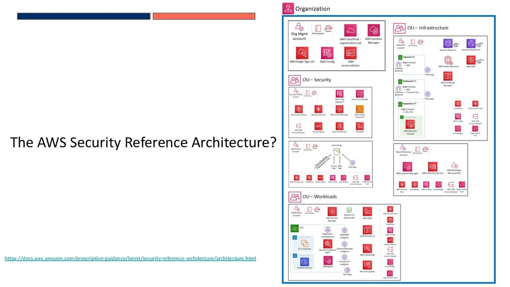 @ramimacisabird The AWS Security Reference Arch...