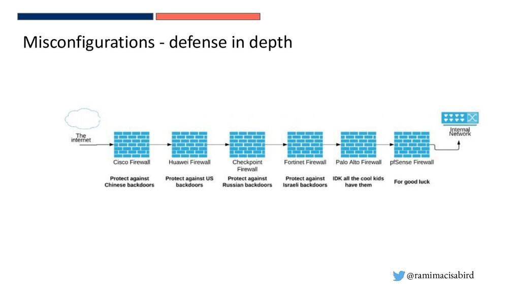 @ramimacisabird Misconfigurations - defense in ...