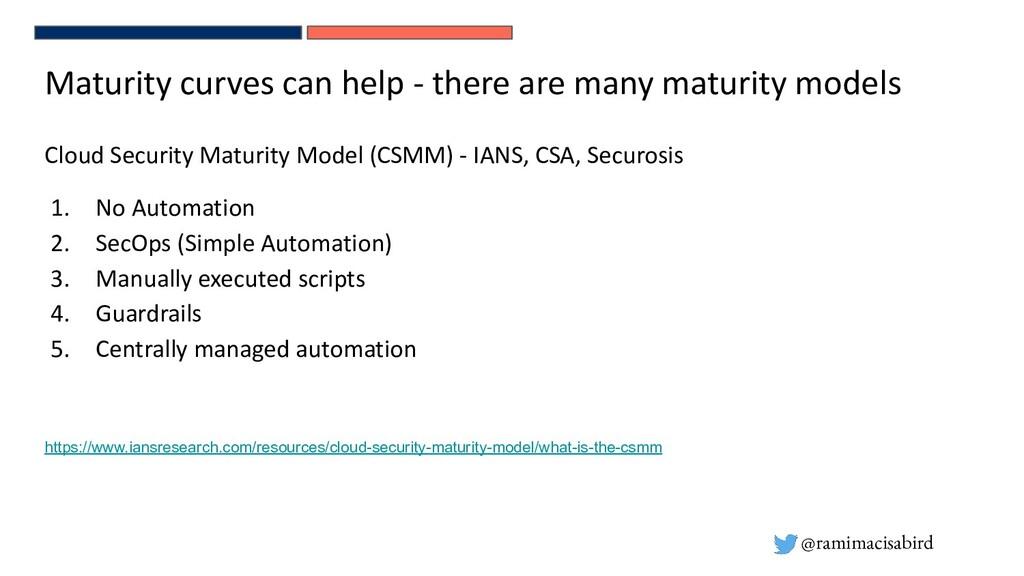 @ramimacisabird Maturity curves can help - ther...