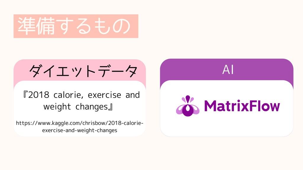 準備するもの ダイエットデータ AI 『2018calorie,exerciseand ...