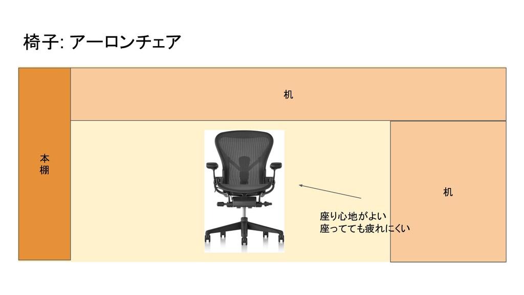 椅子: アーロンチェア 本 棚 机 机 座り心地がよい 座ってても疲れにくい