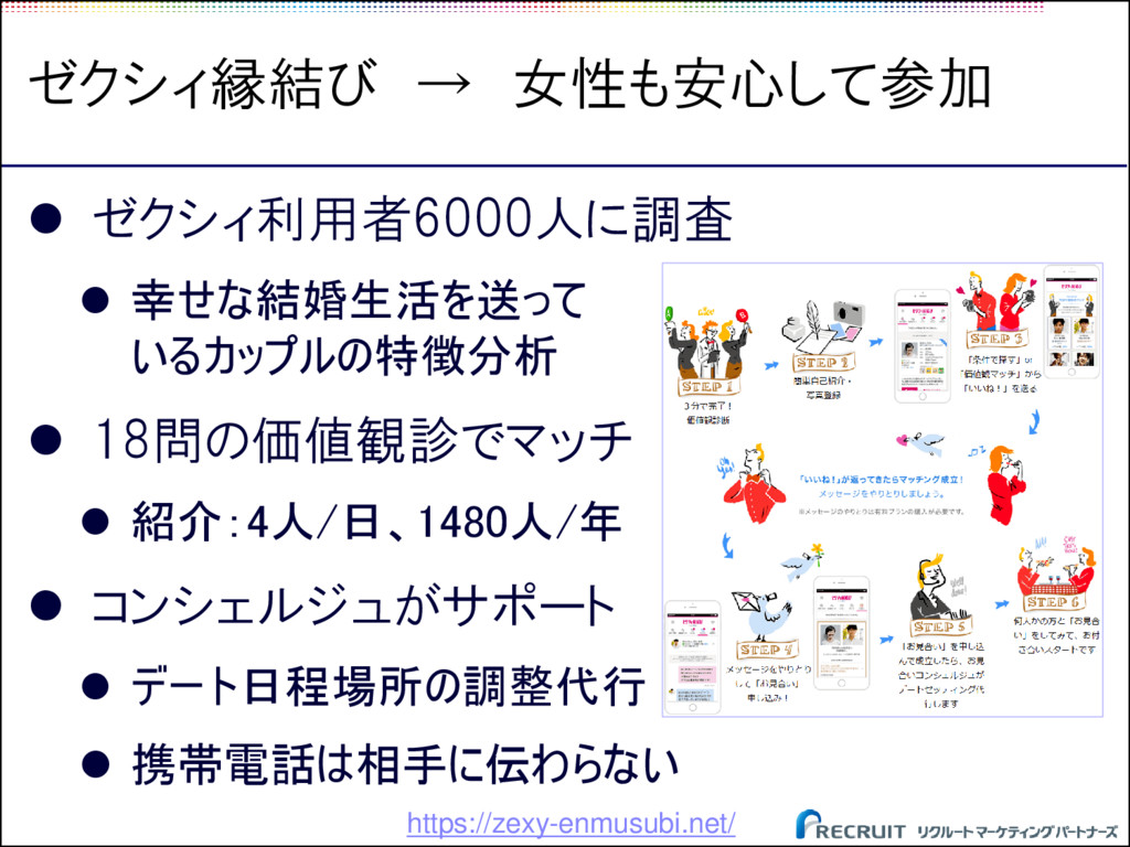 ゼクシィ縁結び → 女性も安心して参加  ゼクシィ利用者6000人に調査  幸せな結婚生活...