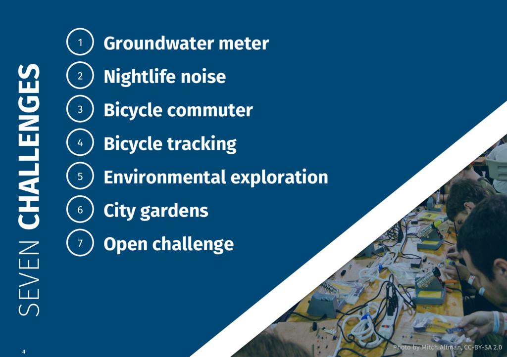 4 SEVEN CHALLENGES Groundwater meter 1  Phot...